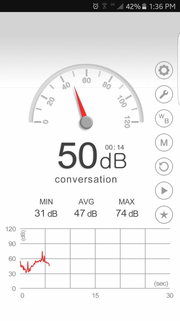 smartpult sound levels