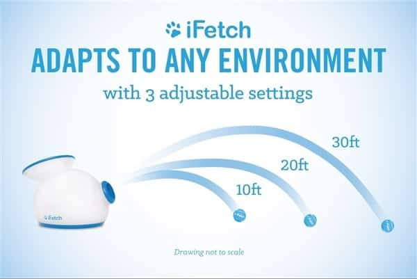 ifetch-distances-review