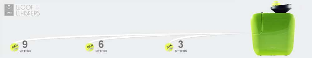 smartpult adjustable distances