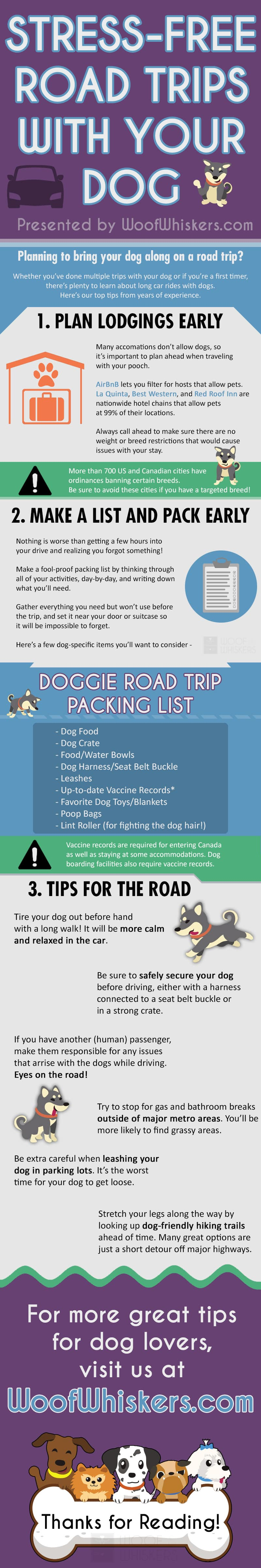 woof whiskers road trip infographic dogs