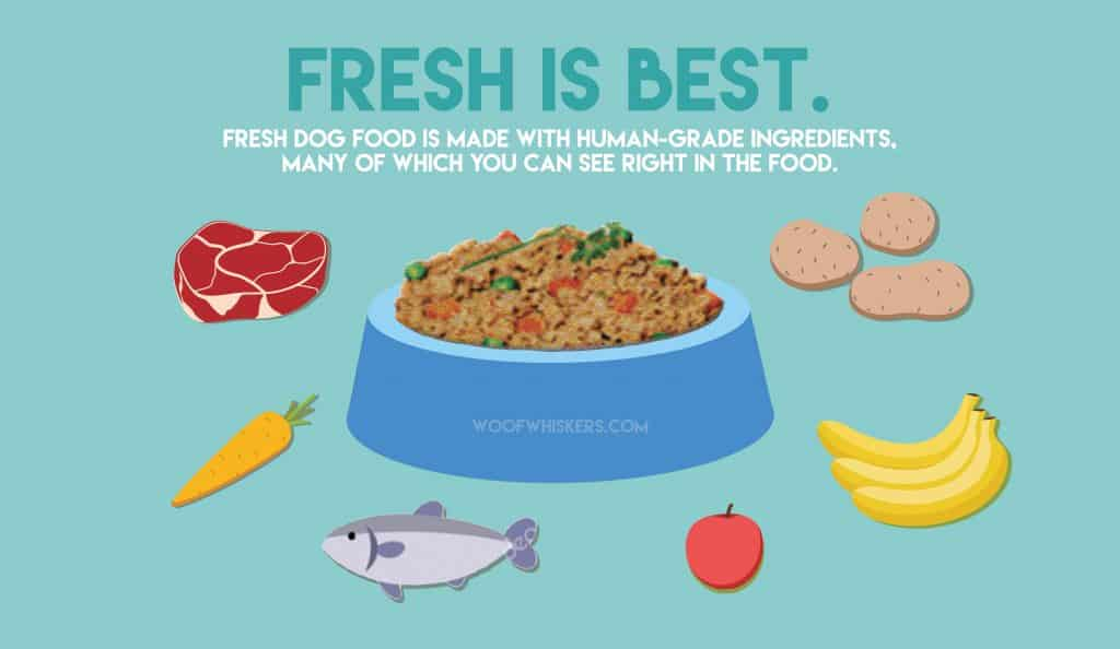 ingredients in fresh dog food
